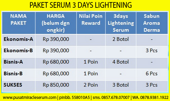 Serum 3days Lightening Paket